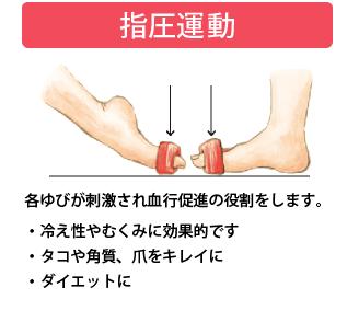 指圧運動:各ゆびが刺激され血行促進の役割をします。・冷え性やむくみに効果的です・タコや角質、爪をキレイに・ダイエットに