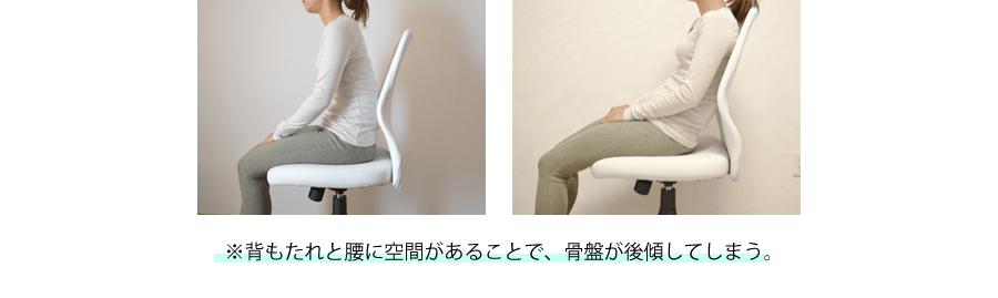 ※背凭れと腰に空間がある事で、骨盤が後継してしまう。