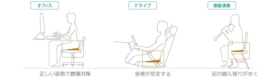 オフィス:正しい姿勢で腰痛対策 ドライブ:坐骨が安定する 楽器演奏:足の踏ん張りがきく