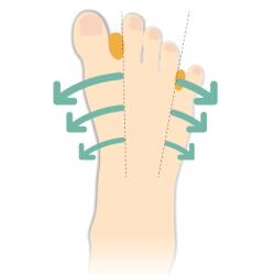 ワンステップ 親指側と小指側を広げる