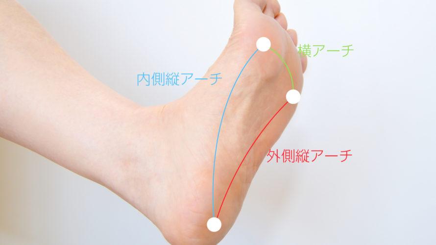 【それって扁平足かも!】足の裏が痛い原因とは!?