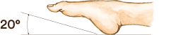 イラスト:チェック3 アキレス腱が十分に縮められるか