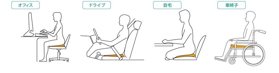 オフィス・ドライブ・自宅・車椅子