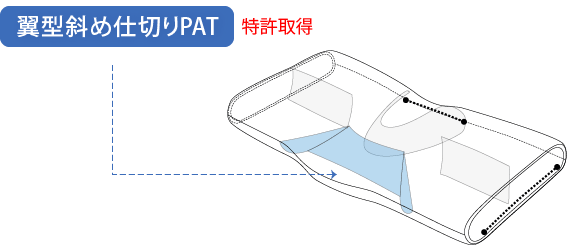 翼型斜め仕切りPAT(特許取得)