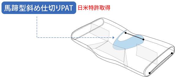 馬蹄型斜め仕切りPAT(日米特許取得)
