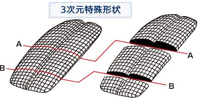 3次元立体形状